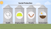 Linking Social Protection Programs in Ethiopia